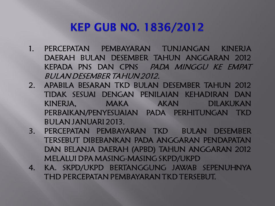 KEP GUB NO. 1836/2012