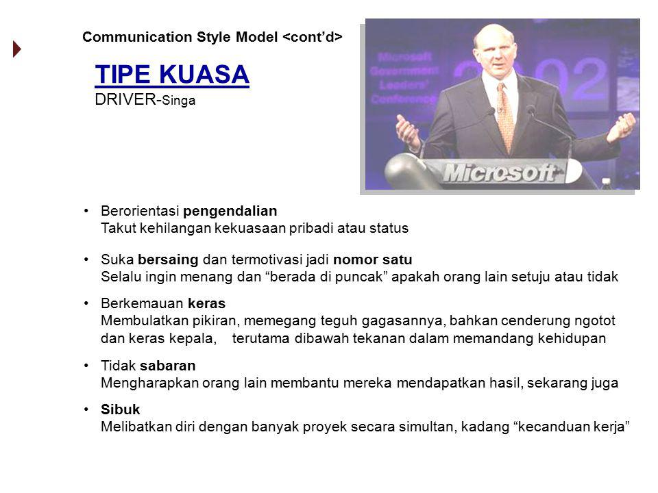 TIPE KUASA DRIVER-Singa Communication Style Model <cont'd>