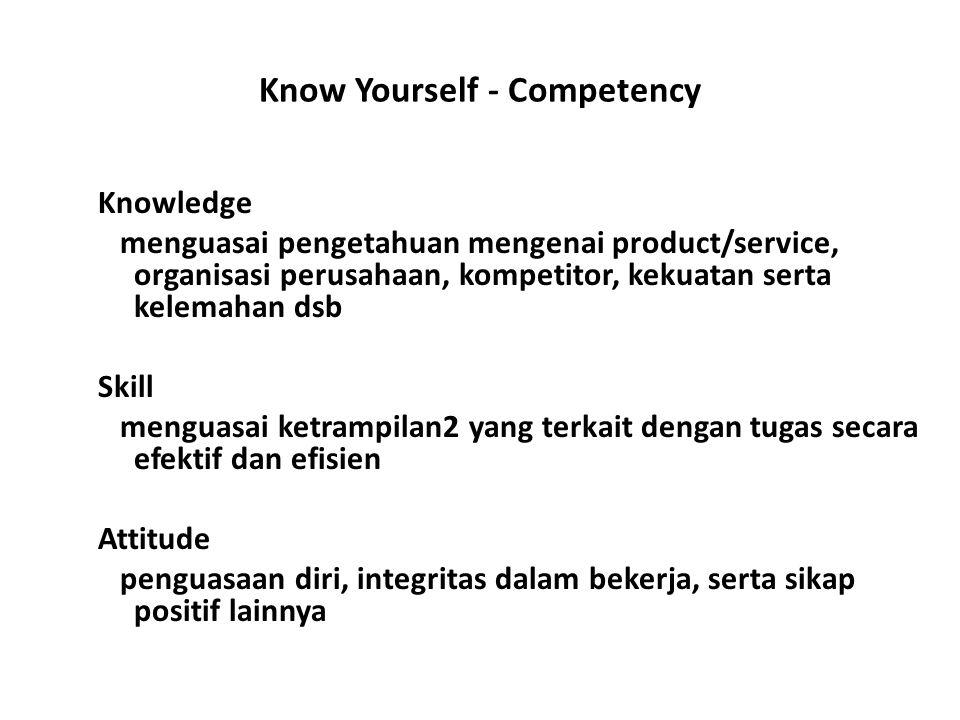 Know Yourself - Competency
