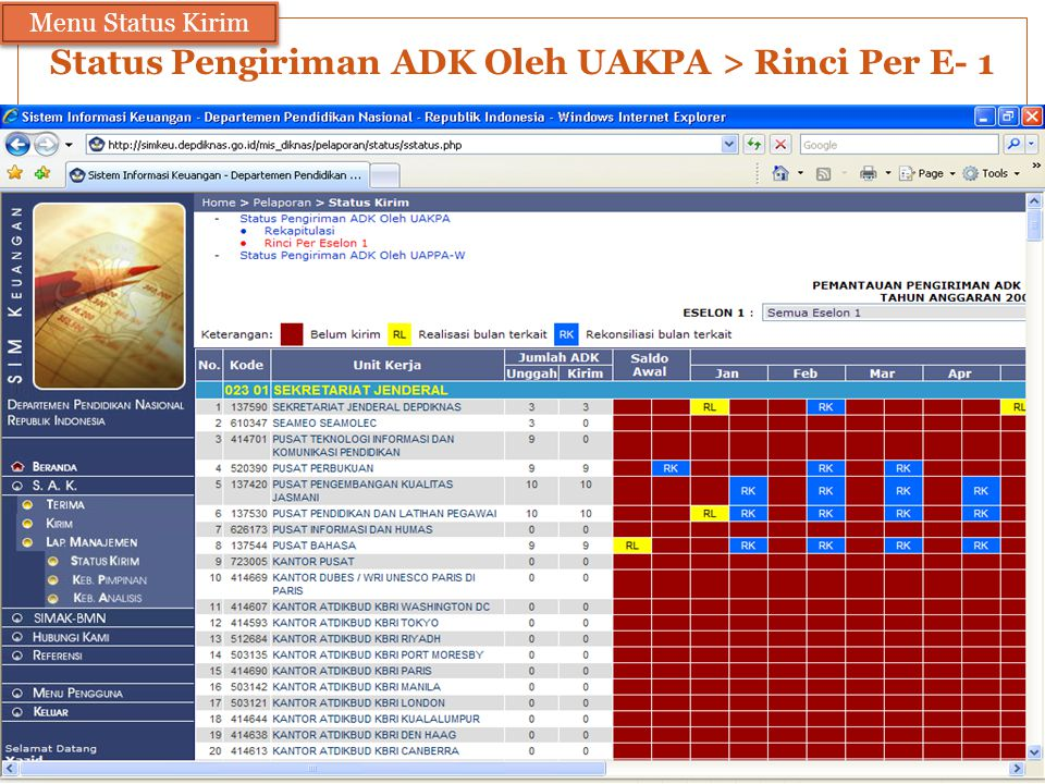 Status Pengiriman ADK Oleh UAKPA > Rinci Per E- 1