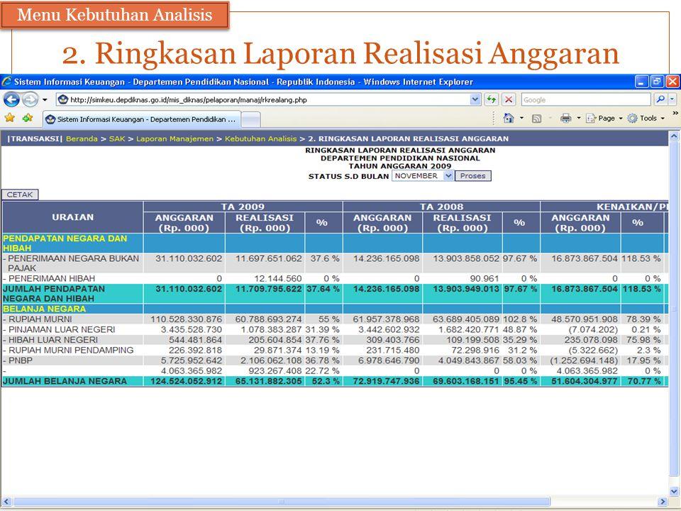 2. Ringkasan Laporan Realisasi Anggaran