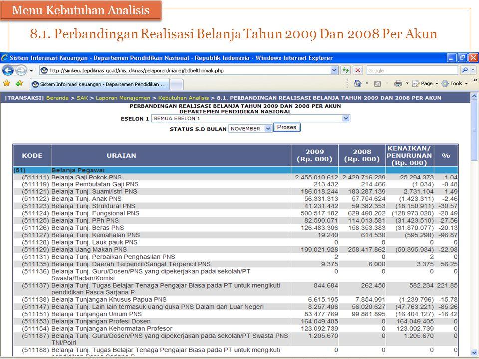 8.1. Perbandingan Realisasi Belanja Tahun 2009 Dan 2008 Per Akun