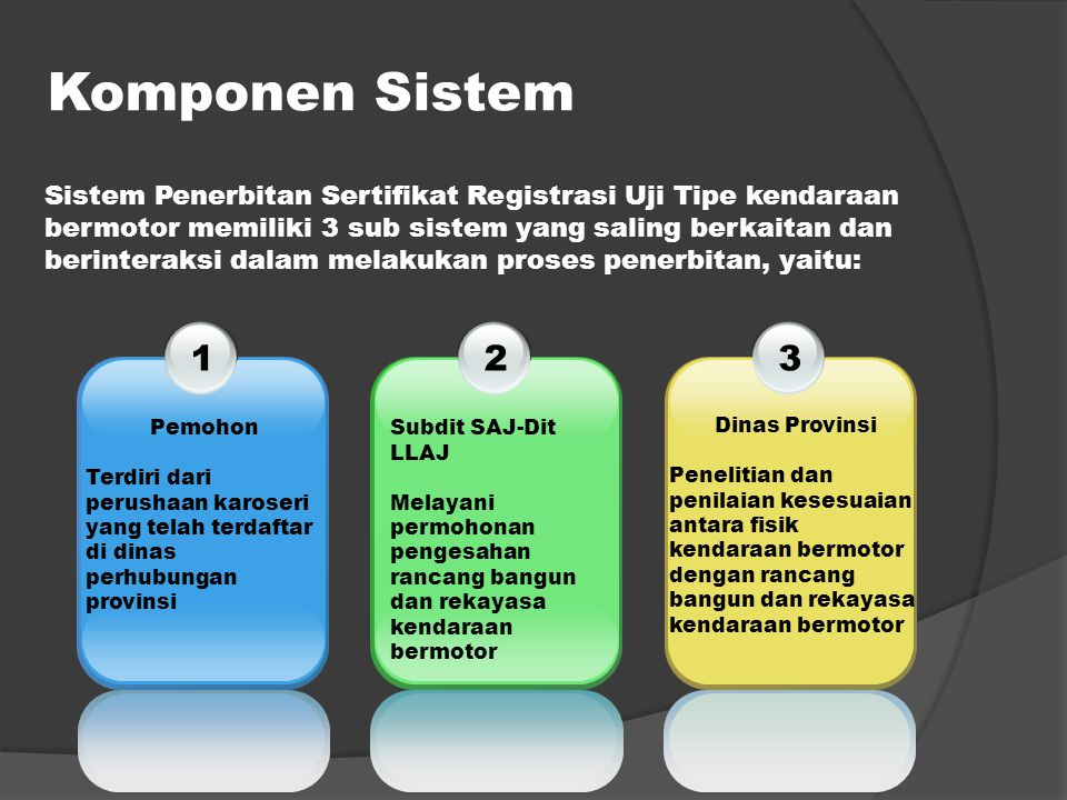 Komponen Sistem