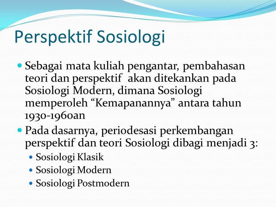 Perspektif Sosiologi