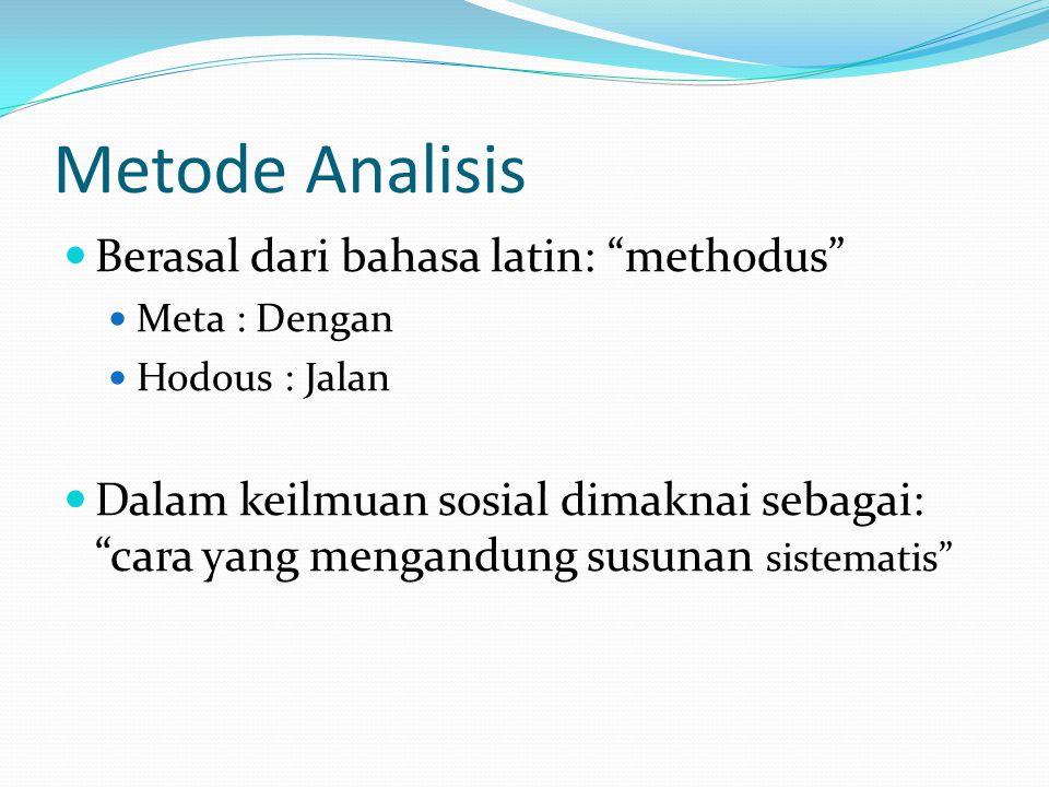 Metode Analisis Berasal dari bahasa latin: methodus