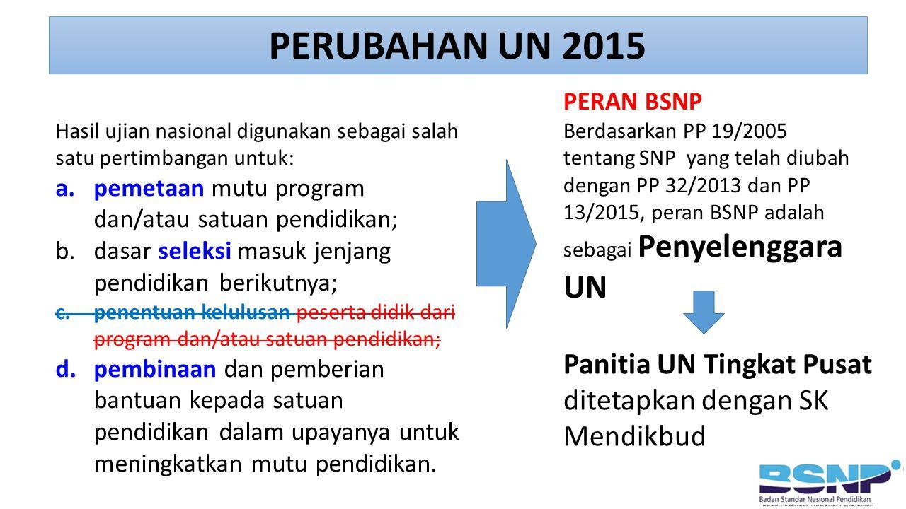 PERUBAHAN UN 2015 Hasil ujian nasional digunakan sebagai salah satu pertimbangan untuk: pemetaan mutu program dan/atau satuan pendidikan;
