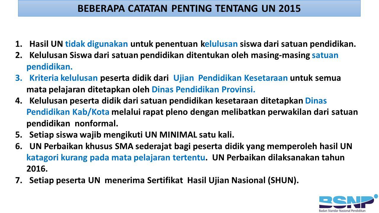 BEBERAPA CATATAN PENTING TENTANG UN 2015