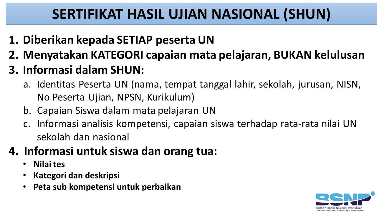 SERTIFIKAT HASIL UJIAN NASIONAL (SHUN)