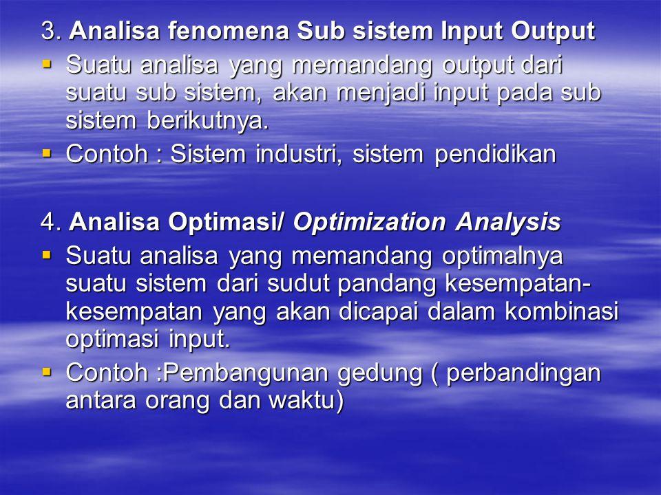 3. Analisa fenomena Sub sistem Input Output