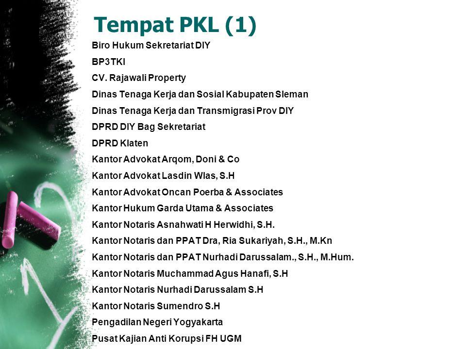 Tempat PKL (1)
