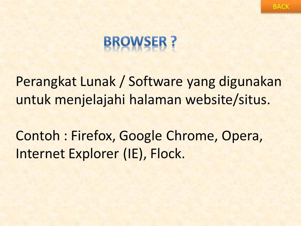 Perangkat Lunak / Software yang digunakan