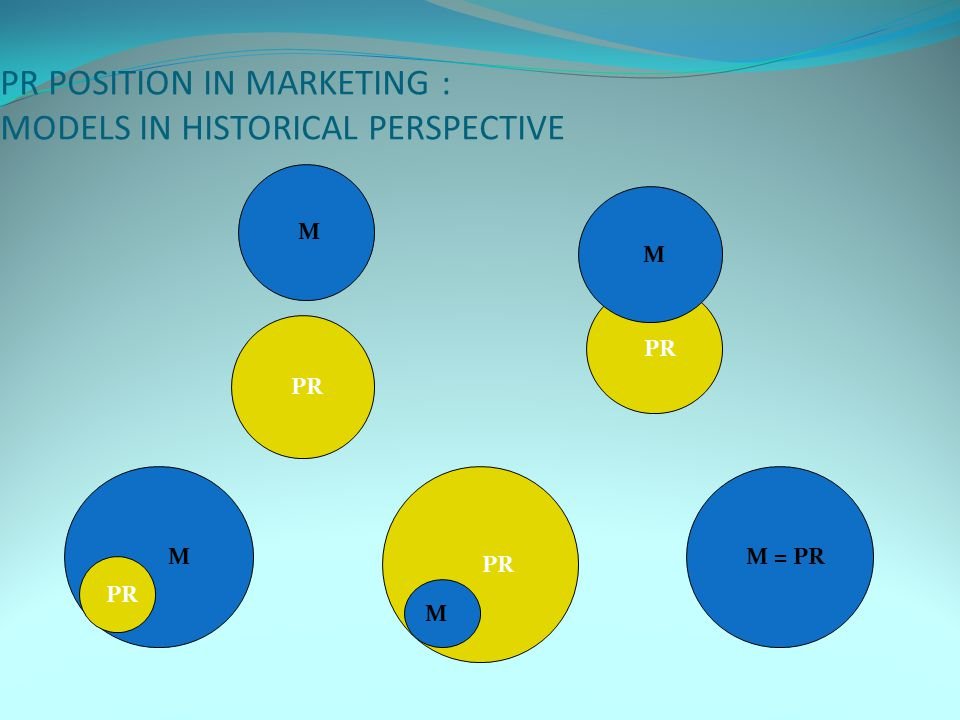 PR POSITION IN MARKETING : MODELS IN HISTORICAL PERSPECTIVE