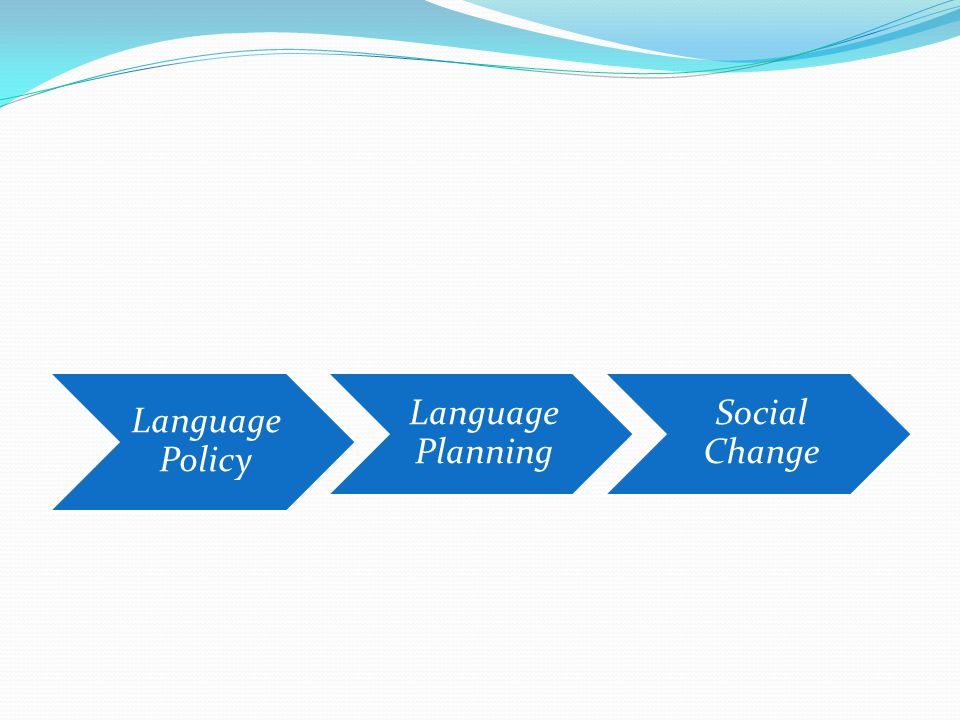 Language Policy Language Planning Social Change