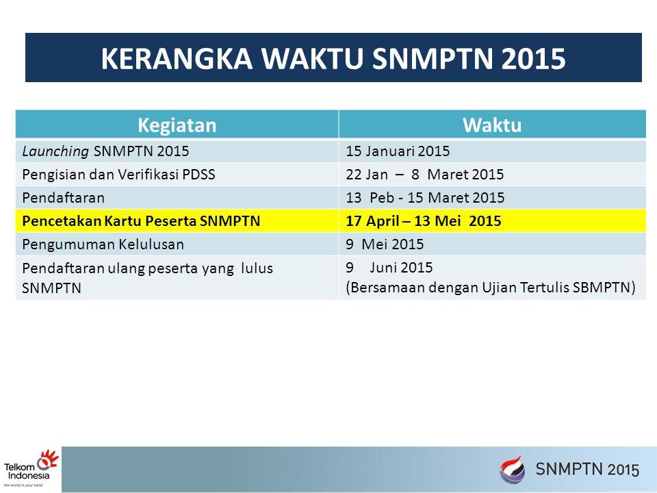 KERANGKA WAKTU SNMPTN 2015 Kegiatan Waktu Launching SNMPTN 2015