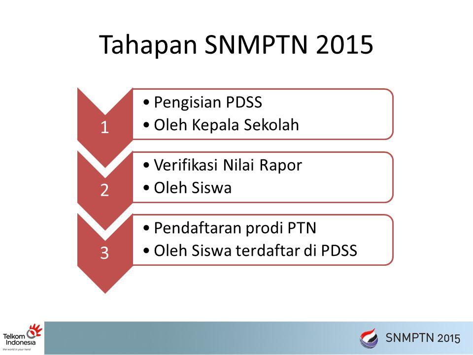Tahapan SNMPTN 2015 1 2 3 Pengisian PDSS Oleh Kepala Sekolah