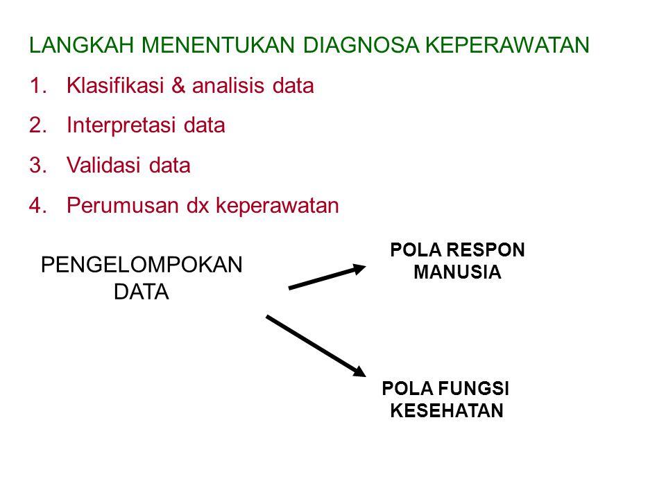 LANGKAH MENENTUKAN DIAGNOSA KEPERAWATAN Klasifikasi & analisis data