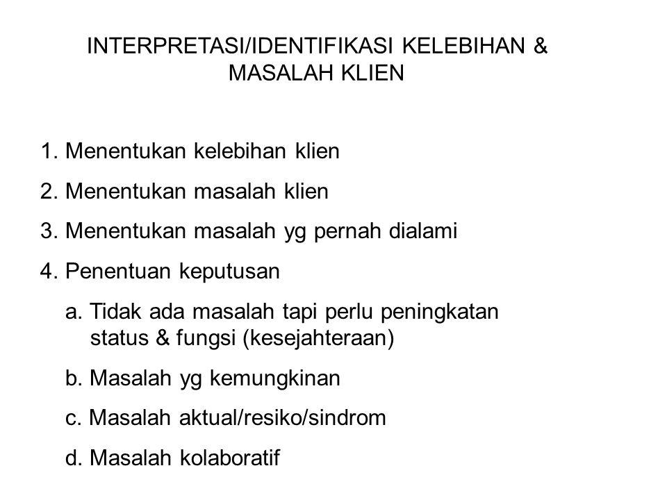 INTERPRETASI/IDENTIFIKASI KELEBIHAN &