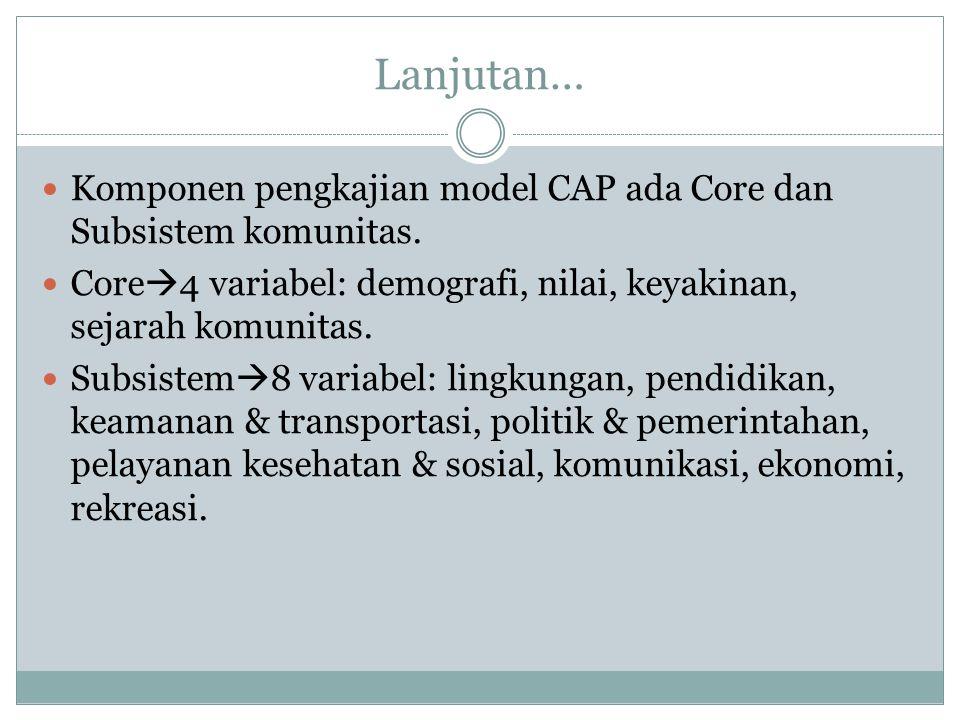 Lanjutan… Komponen pengkajian model CAP ada Core dan Subsistem komunitas. Core4 variabel: demografi, nilai, keyakinan, sejarah komunitas.