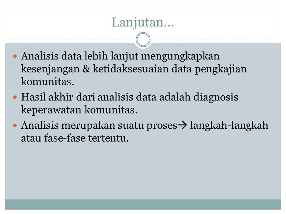 Lanjutan… Analisis data lebih lanjut mengungkapkan kesenjangan & ketidaksesuaian data pengkajian komunitas.