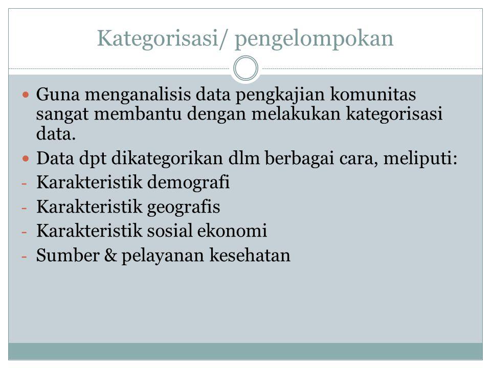 Kategorisasi/ pengelompokan