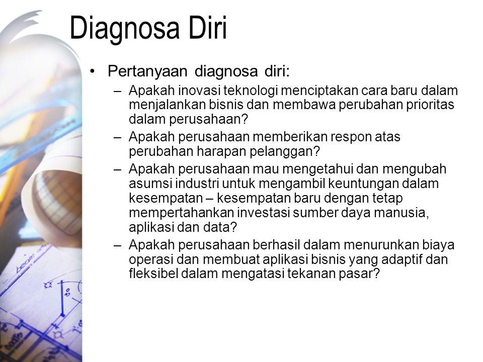 Diagnosa Diri Pertanyaan diagnosa diri: