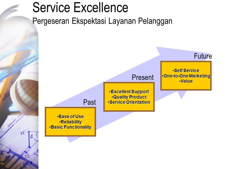 Service Excellence Pergeseran Ekspektasi Layanan Pelanggan