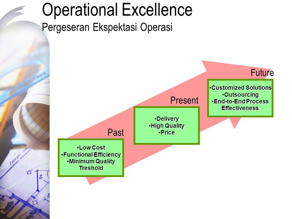 Operational Excellence Pergeseran Ekspektasi Operasi
