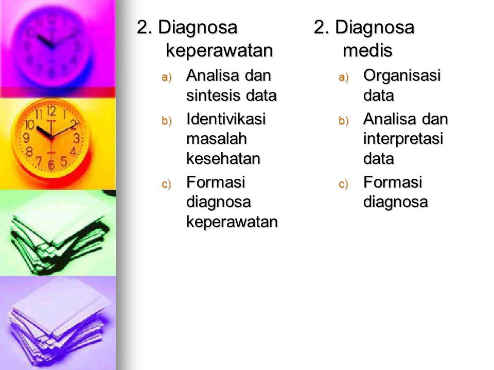 2. Diagnosa keperawatan 2. Diagnosa medis Analisa dan sintesis data