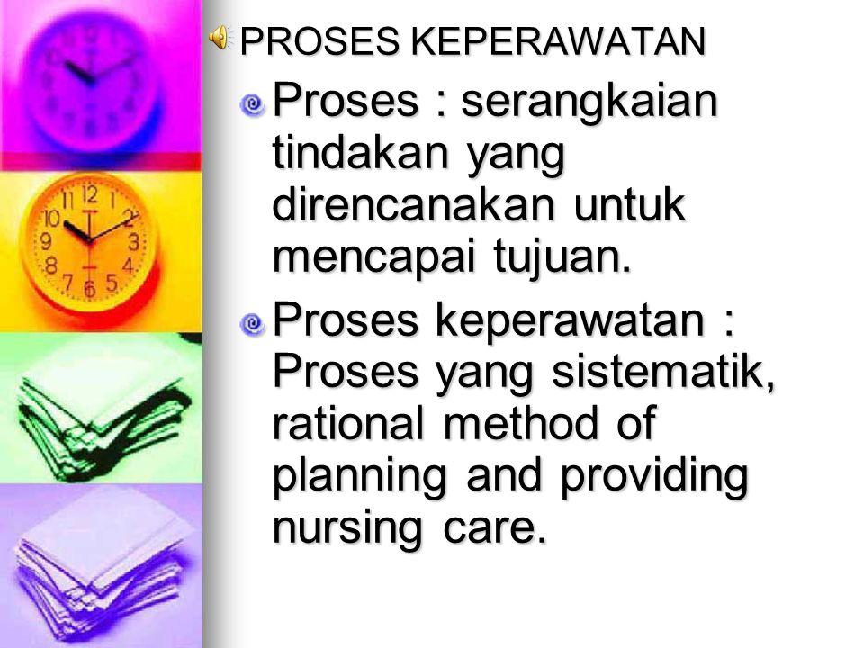 Proses : serangkaian tindakan yang direncanakan untuk mencapai tujuan.
