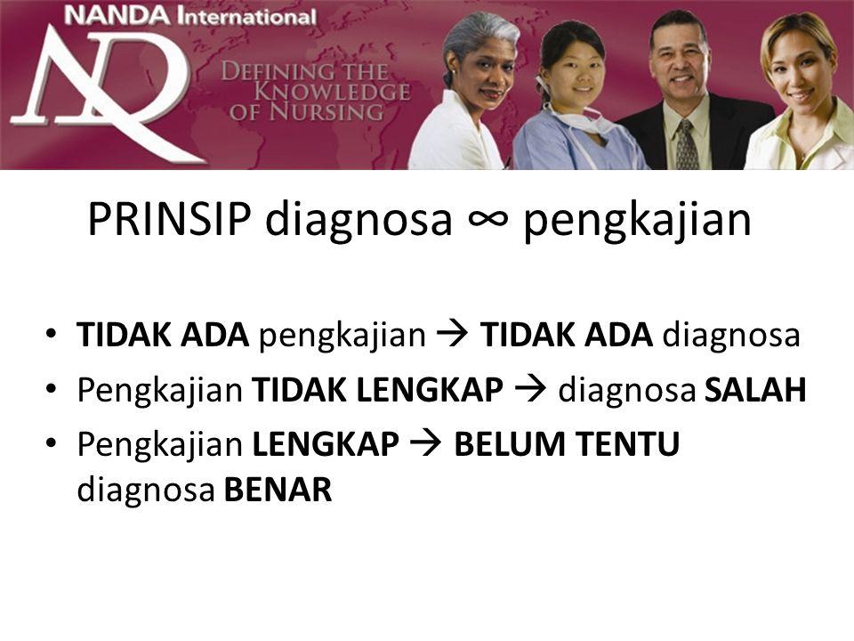PRINSIP diagnosa ∞ pengkajian