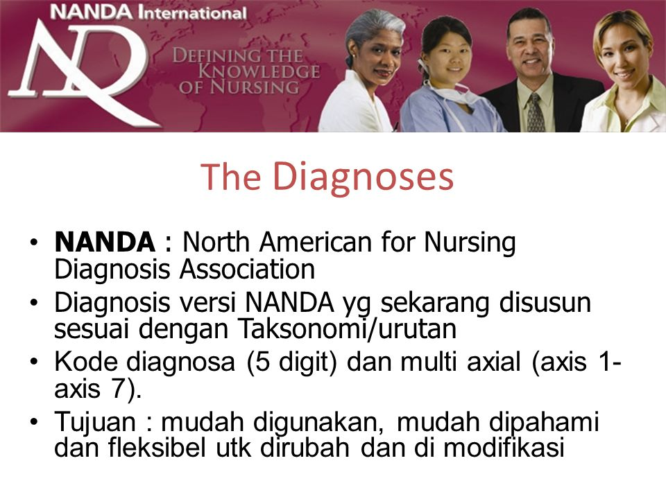 The Diagnoses NANDA : North American for Nursing Diagnosis Association