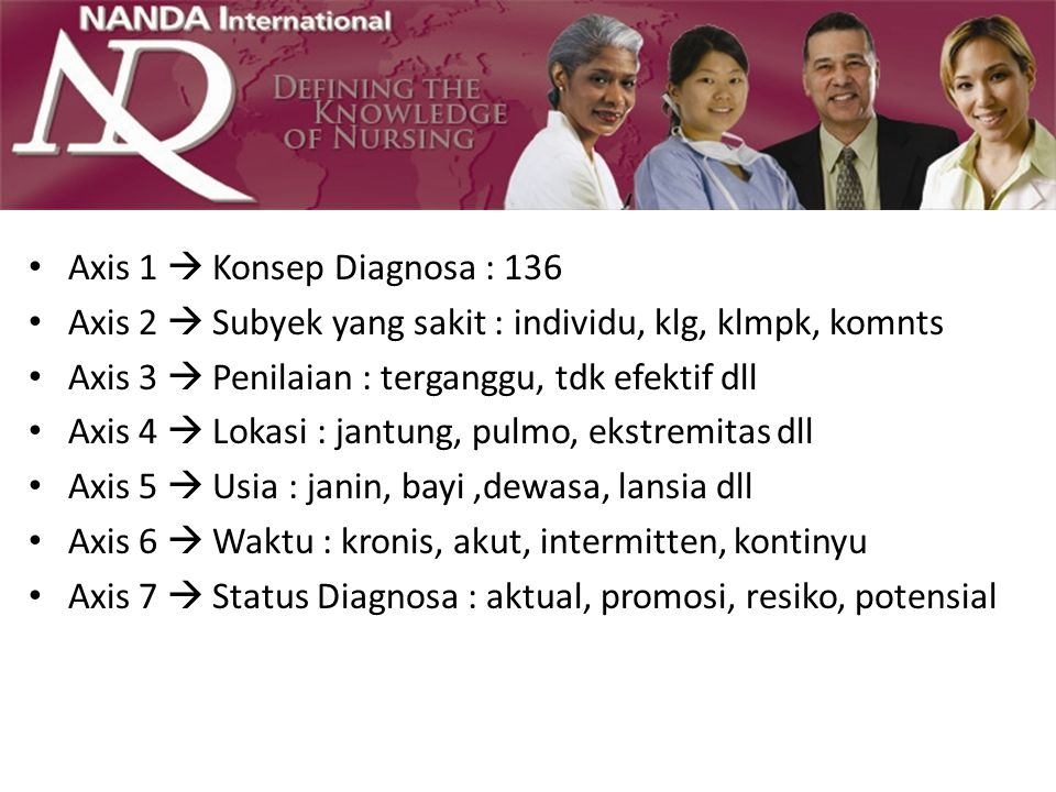 Axis 1  Konsep Diagnosa : 136