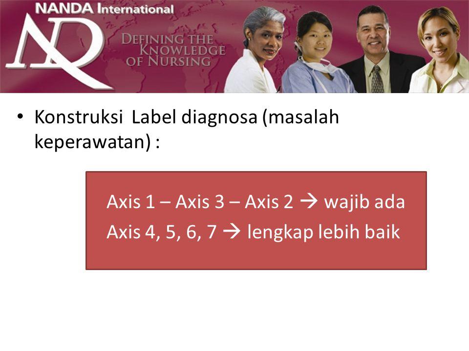 Konstruksi Label diagnosa (masalah keperawatan) :