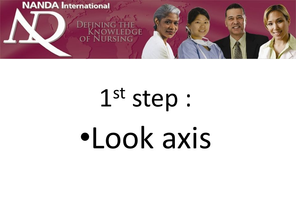 1st step : Look axis