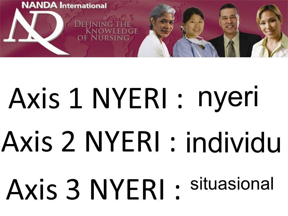 Axis 1 NYERI : Axis 2 NYERI : Axis 3 NYERI : nyeri individu