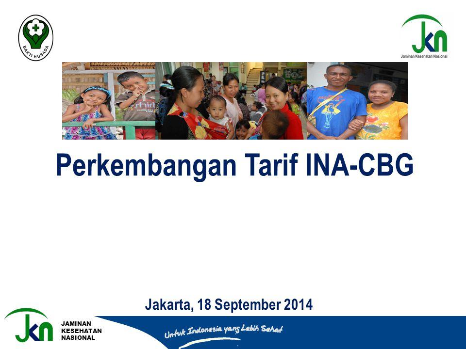 Perkembangan Tarif INA-CBG