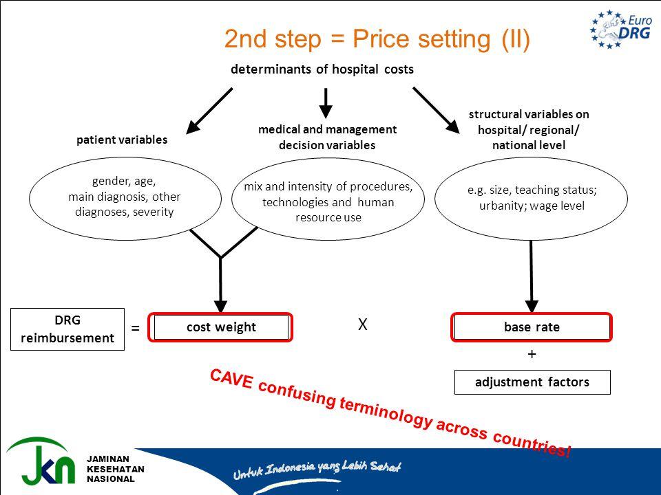 2nd step = Price setting (II)
