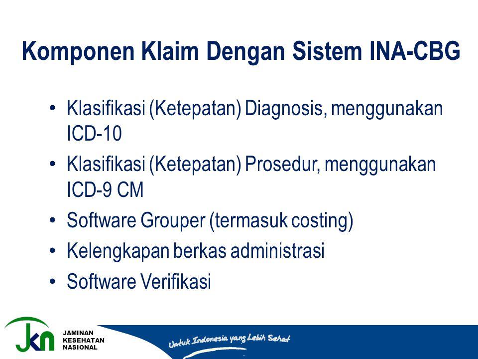 Komponen Klaim Dengan Sistem INA-CBG