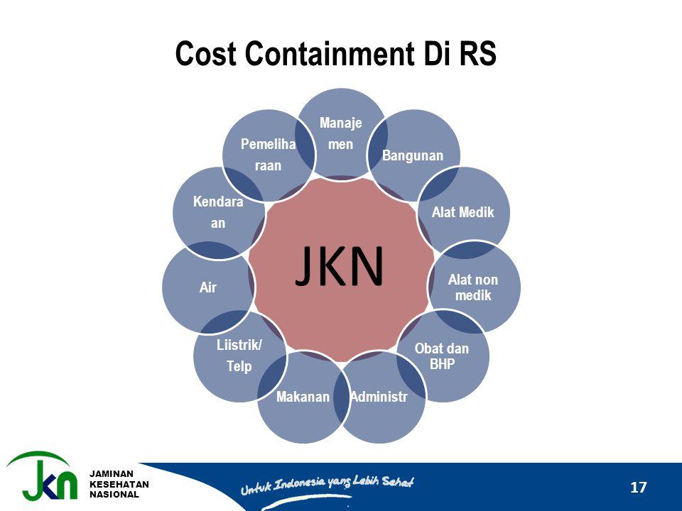 JKN Cost Containment Di RS 17 Manaje men Bangunan Alat Medik
