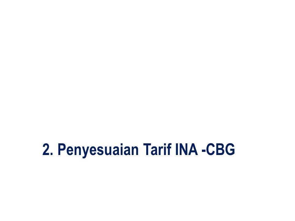 2. Penyesuaian Tarif INA -CBG