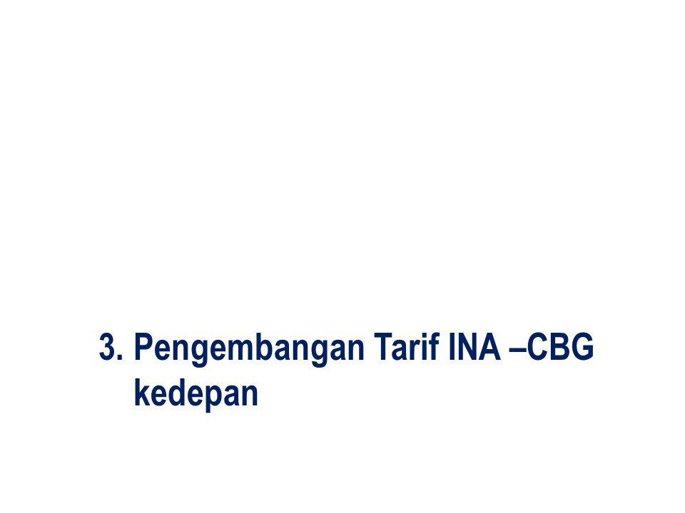 3. Pengembangan Tarif INA –CBG kedepan