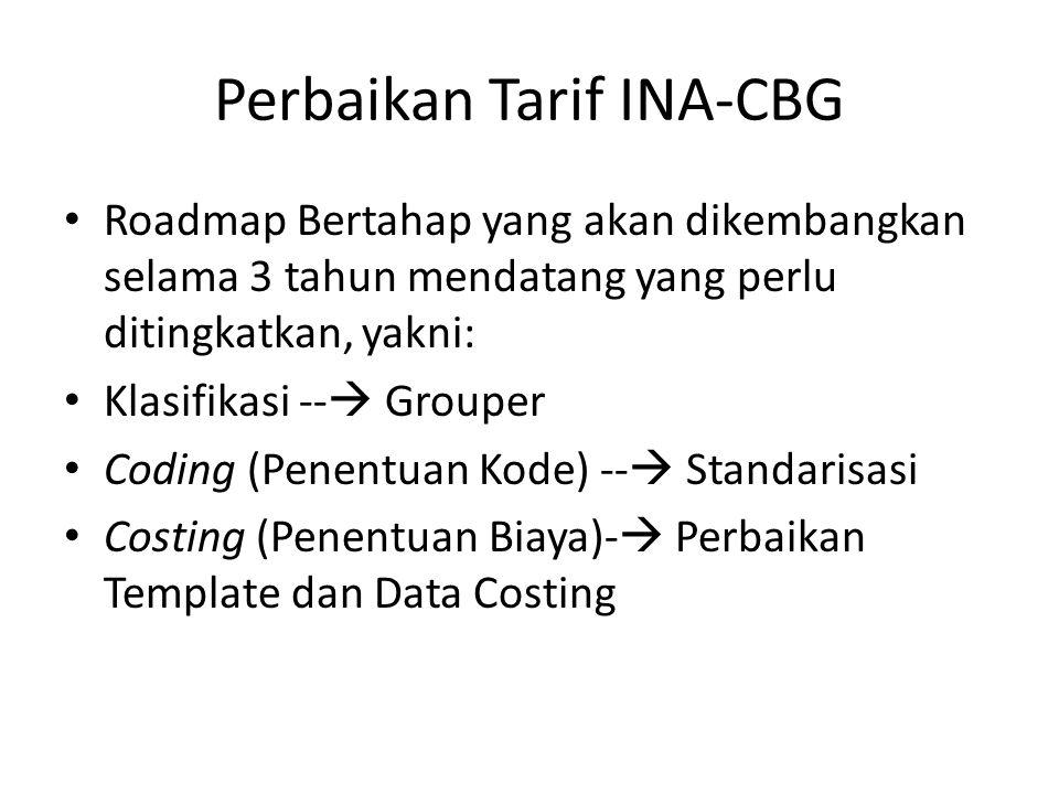 Perbaikan Tarif INA-CBG