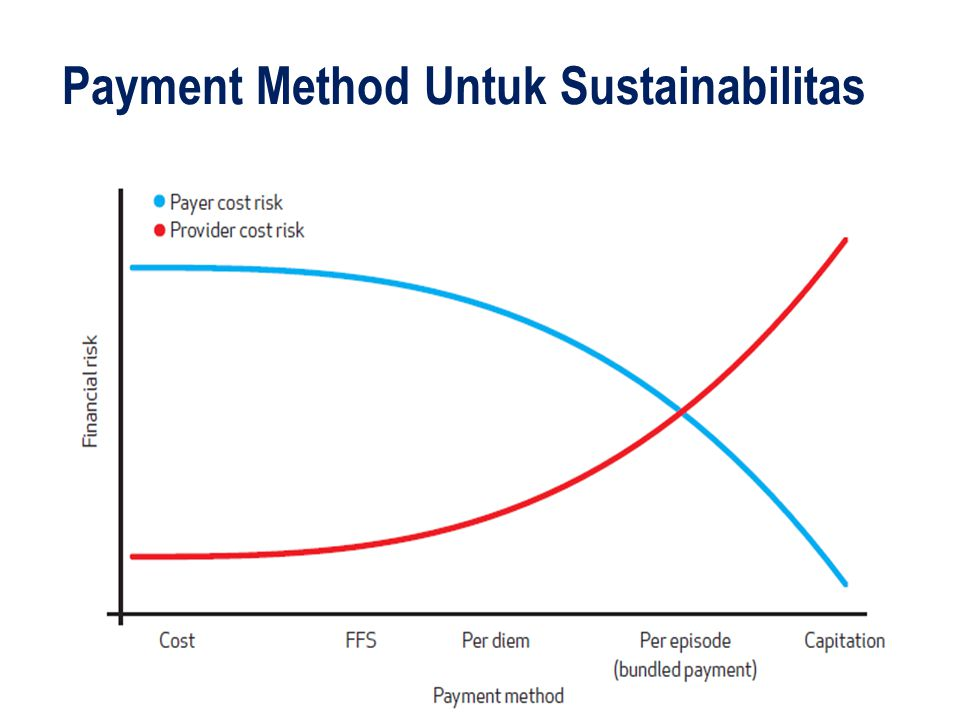 Payment Method Untuk Sustainabilitas