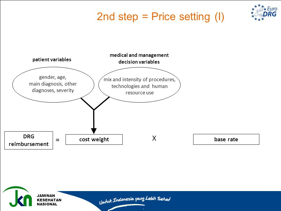 medical and management decision variables