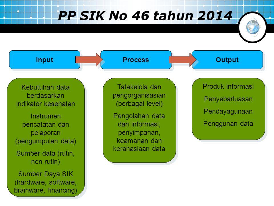 PP SIK No 46 tahun 2014 Input Process Output