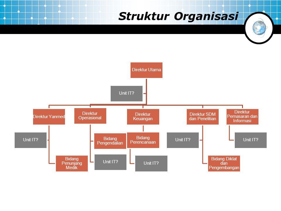 Struktur Organisasi Direktur Utama Unit IT Direktur Yanmed