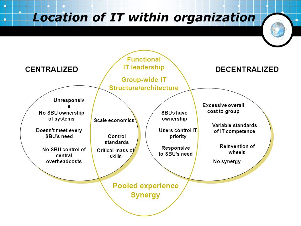 Location of IT within organization