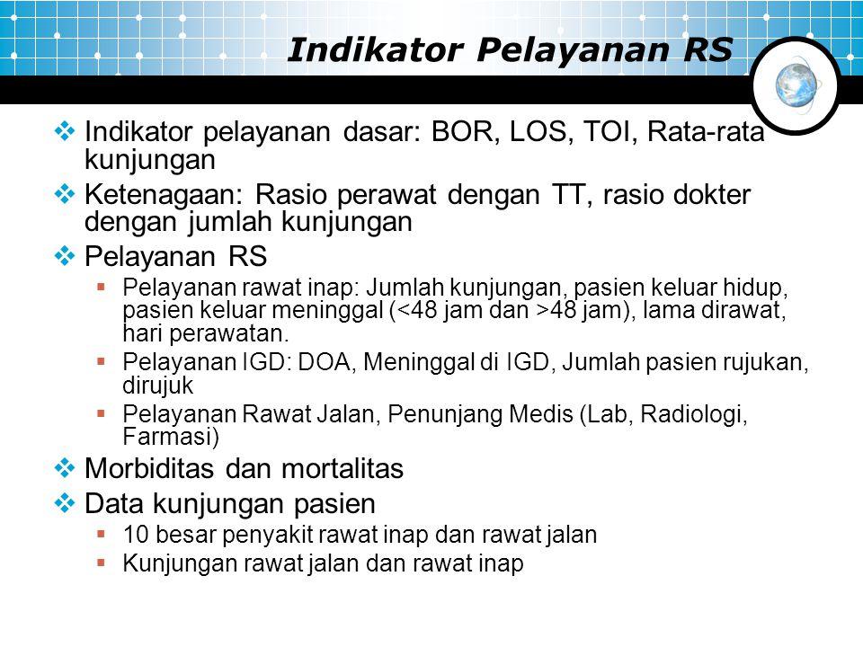 Indikator Pelayanan RS