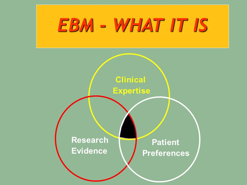 EBM - WHAT IT IS Clinical Expertise Research Patient Evidence