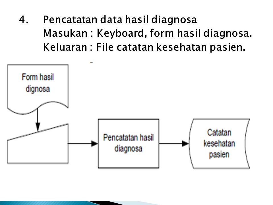 4. Pencatatan data hasil diagnosa Masukan : Keyboard, form hasil diagnosa.
